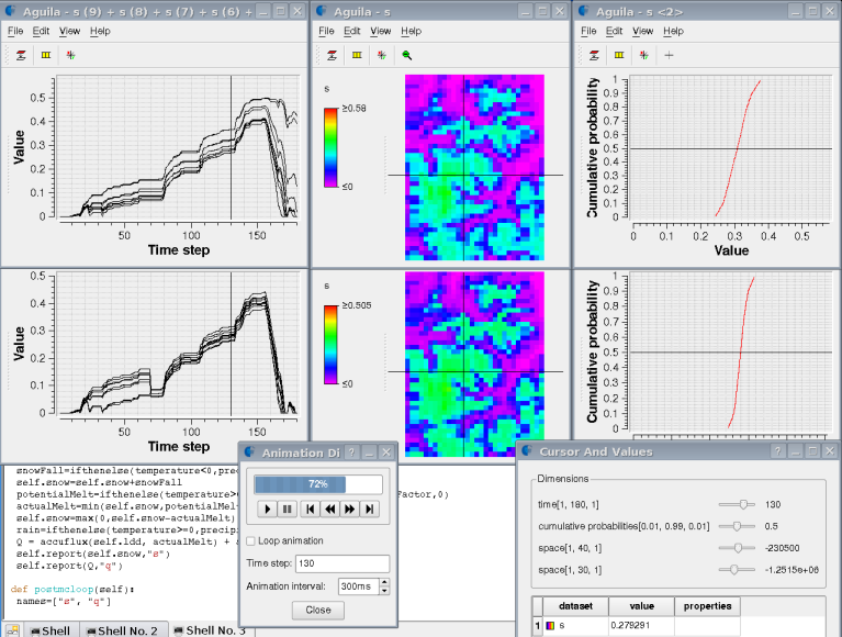 Results of the snow pack model for Monte Carlo and Particle filter simulations